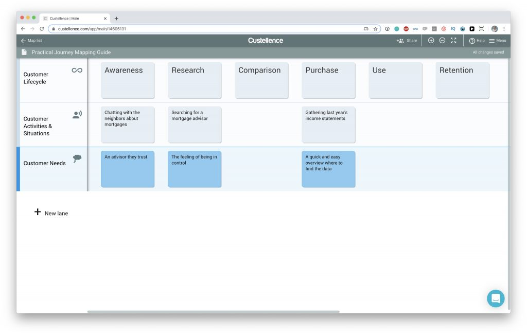 Customer needs in a customer journey map